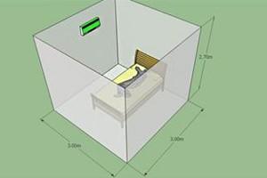ห้องขนาดเล็ก เลือกแอร์อย่างไร ให้เหมาะขนาดห้องมากที่สุด
