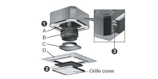 แอร์ Fujitsu แบบ 4 ทิศทางติดฝ้าเพดาน ขนาดกลาง ทำความเย็นความร้อนได้