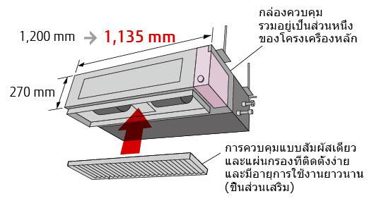 แอร์ต่อท่อลม Fujitsu แบบ Inverter แรงดันปานกลาง ทำได้ทั้งเย็นและอุ่น