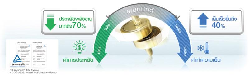 แอร์ LG รุ่น Dual Inverter ประหยัดไฟ เย็นเร็ว รักษาสิ่งแวดล้อม
