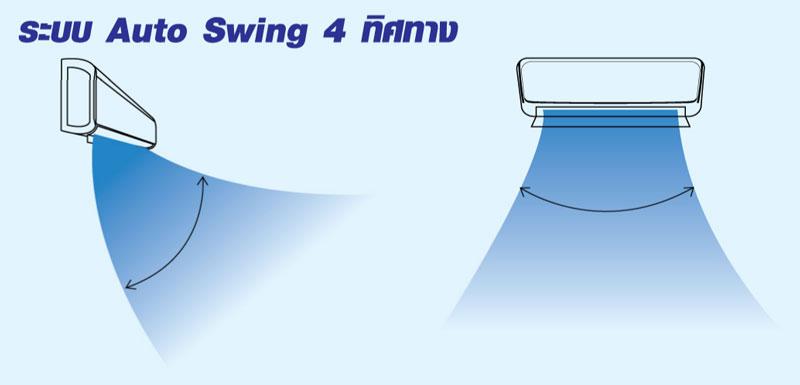 แอร์ Amena รุ่น WFV Series อินเวอร์เตอร์ เน้นเรื่องฟอกอากาศ ให้ผิวหนังชุ่มชื้น