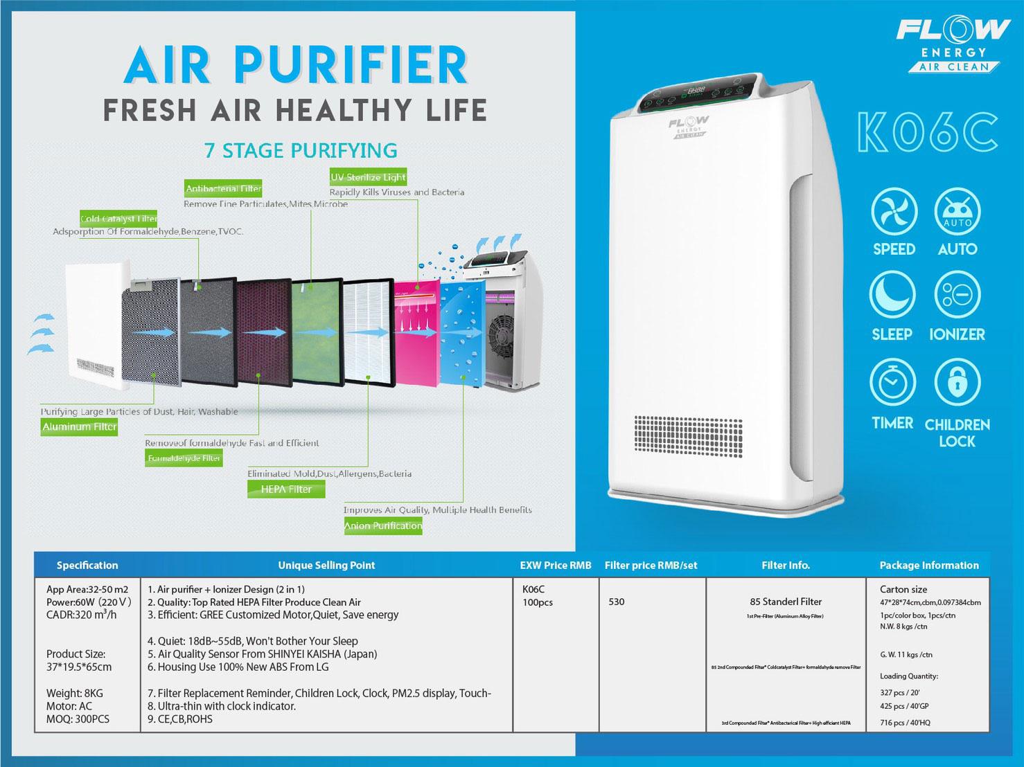 เครื่องฟอกอากาศ PM2.5 ยี่ห้อ Flow รุ่น K06C ห้องไม่เกิน 32 ตร.ม. แผ่นกรอง 7 ชั้น