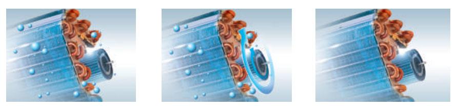 แอร์ Gree รุ่น Amber II มีระบบ Auto Clean ทำความสะอาดตัวเองอัตโนมัติ