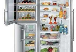 การแบ่งชนิดของตู้เย็น