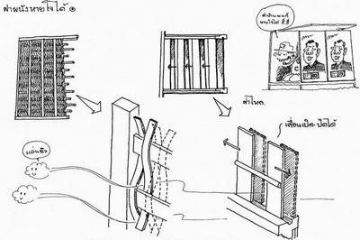 เทคโนโลยี Air Plus โชว์นวัตกรรม เพื่อระบบถ่ายเทอากาศ ภายในบ้าน