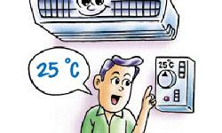 การปรับแอร์ที่ 25 องศาเซลเซียสนั้น ประหยัดไฟจริงหรือ