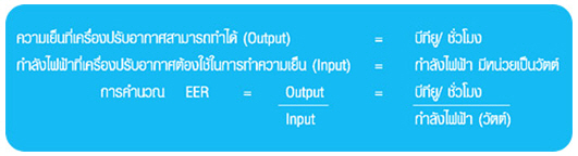 EER (Energy Efficiency Ratio) คืออะไร