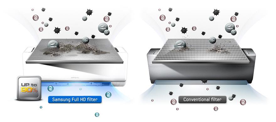 แอร์ Samsung รุ่น Boracay (โบราเค) AR4000 หน้ากากสี่เหลี่ยม