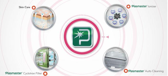 LG Inverter V Plasmaster เทคโนโลยีระบบรักษาความชุ่มชื้นผิว