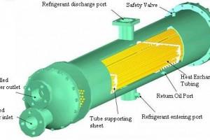 อีวาพอเรเตอร์แบบเปียก (Flooded Evaporator)